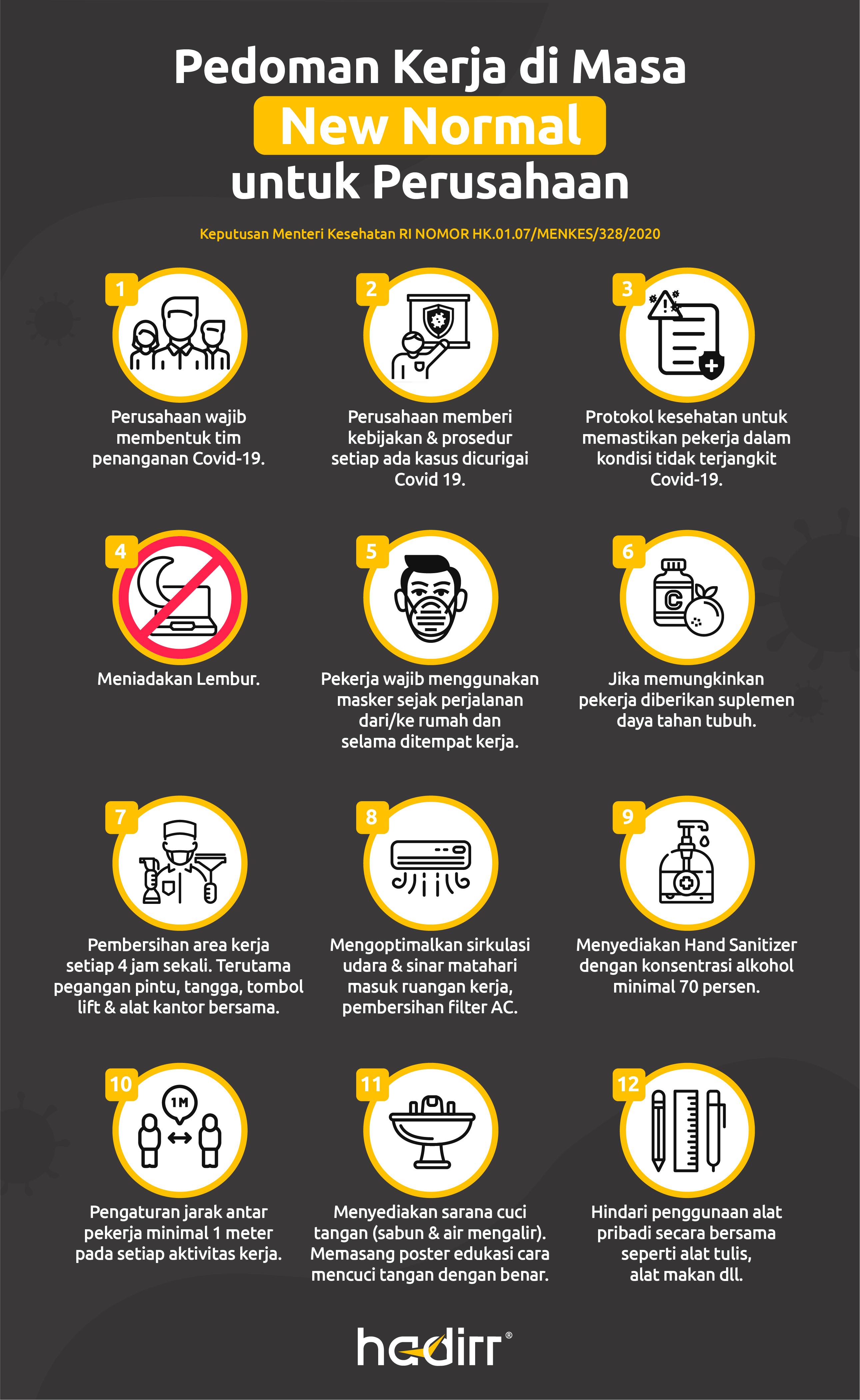 Hadirr-Infografis-atau-Poster-Pedoman-Protokol-New-Normal-Kerja-Perusahaan-Karyawan-Pekerja